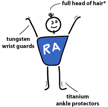 RA Guy blog